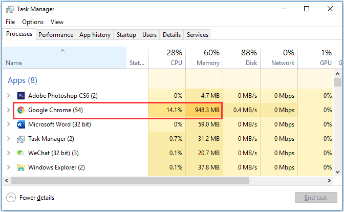 How To Fix Google Chrome Slow On Windows 10 Issue- Close Unnecessary Tabs